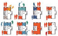 Elsa Prochazka, Un apartamento variable puede ser adaptado a los requerimientos en diferentes fases de la vida